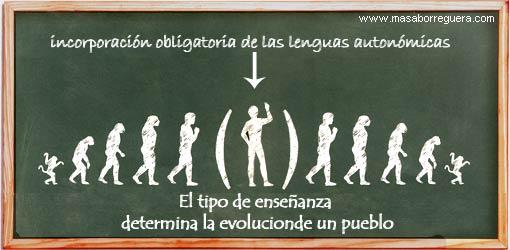 La Educacion lo aguanta todo España